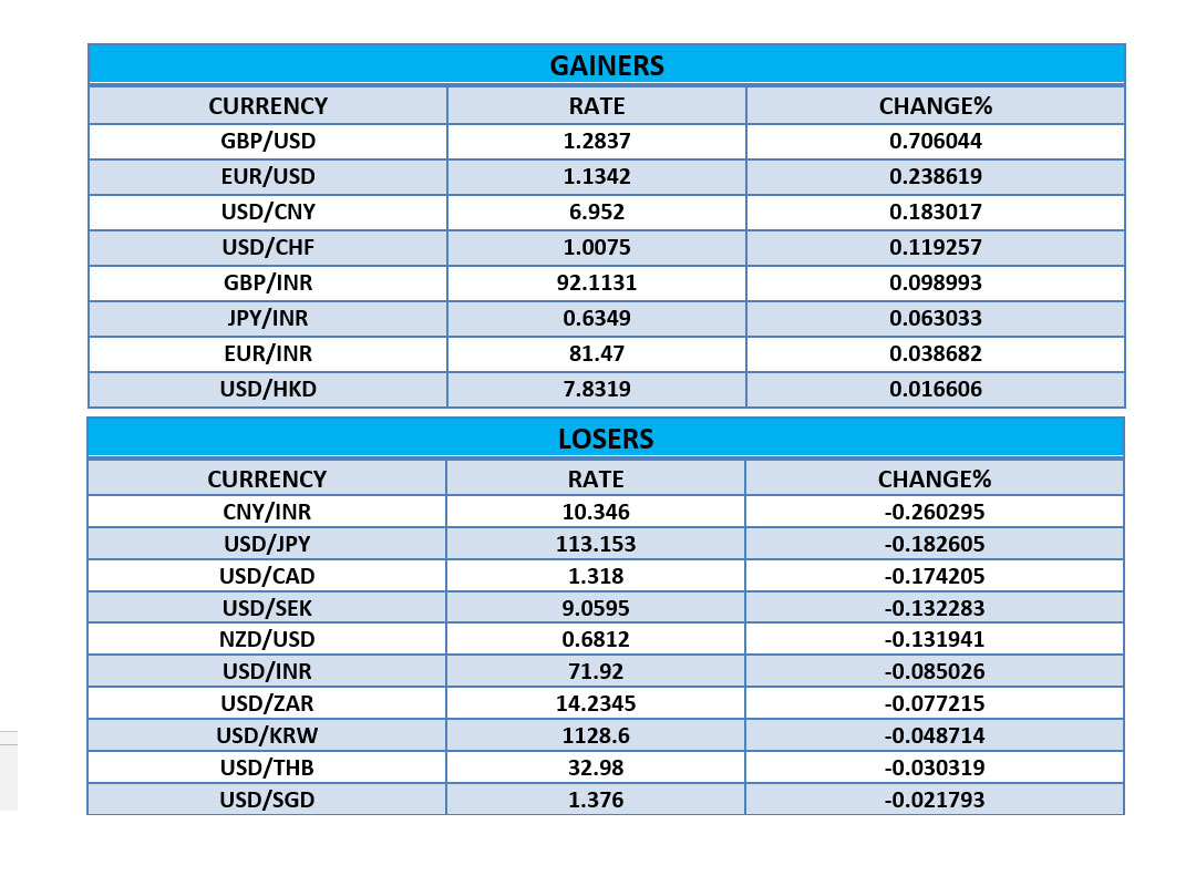DAILY CURRENCY MARKET NOV 16 2018